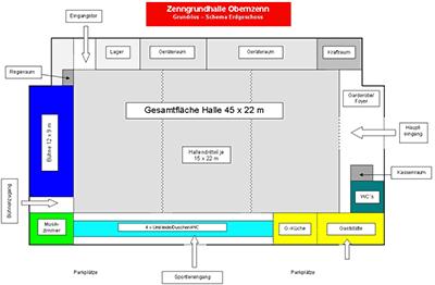 Grundriss-Schema der Zenngrundhalle